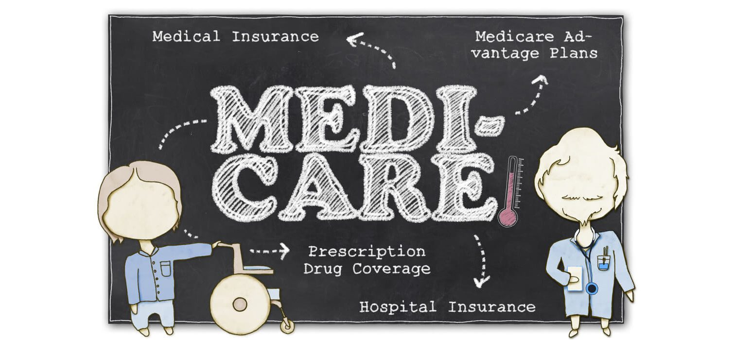 What type of health insurance is Medicare?